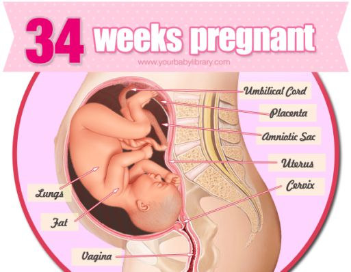Cum arată burtica la 34 de săptămâni şi cum ne mai simţim